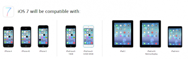 ios 7 compatible devices