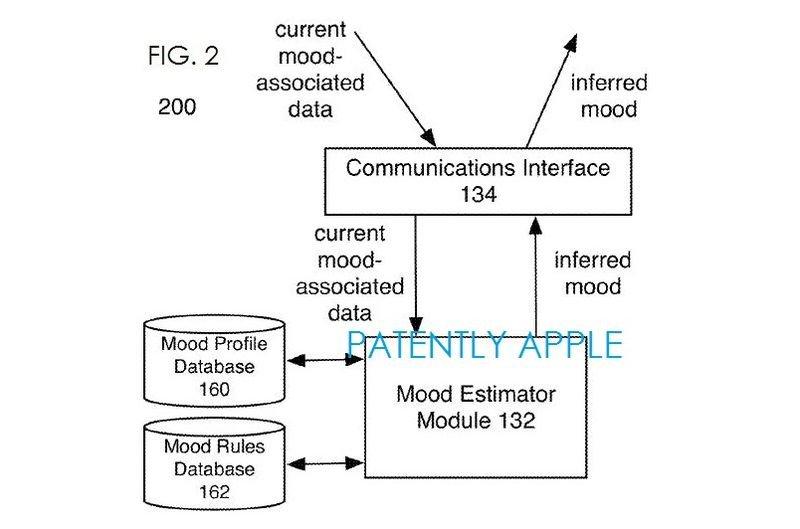 apple patent mood ads